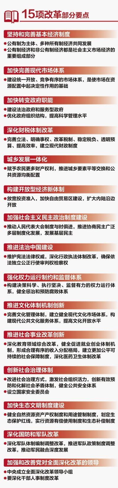 一张图读懂四个全面图库 四个全面宣传栏 一张图看懂沪港通