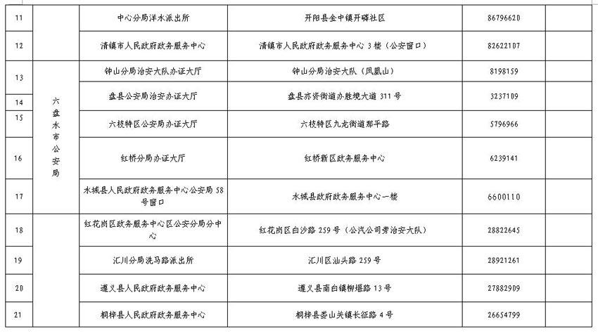 贵州全面推行省内异地报名居民身份证(组图)