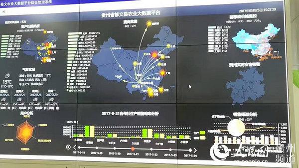 修文农业大数据平台综合管理系统检测平台.