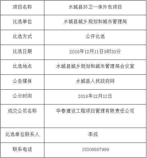 水城县环卫衣裙公示项目招标代理机构比选外包一体桑蚕丝莲背心图片