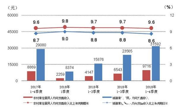 贵阳gdp增速_贵阳北站图片